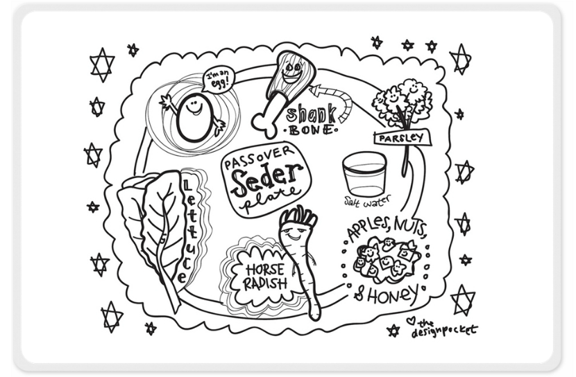 Screen shot 2012 03 27 at 11.13.38 PM1 Ink Garden | FREE Customized Placemat = Make Your Own Passover Placemat