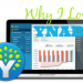 Why I Love YNAB (You Need A Budget)